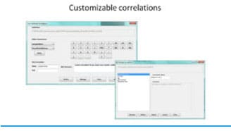 Customizable-correlations